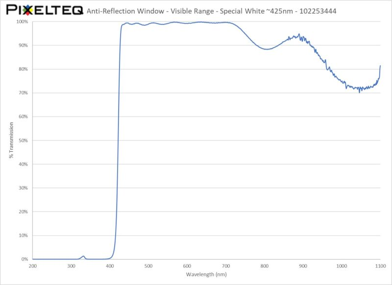 Anti-Reflection Window Filter - Special White ~425nm