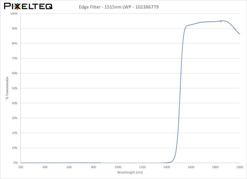 Edge Filter - 1515nm LWP