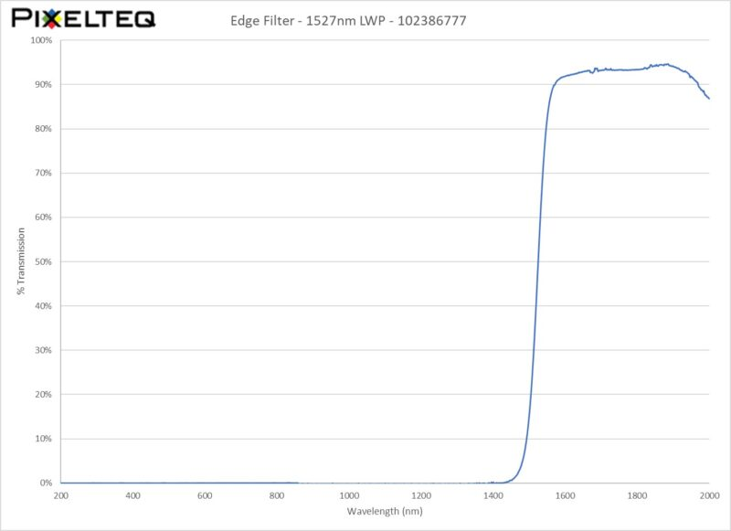 Edge Filter - 1527nm LWP