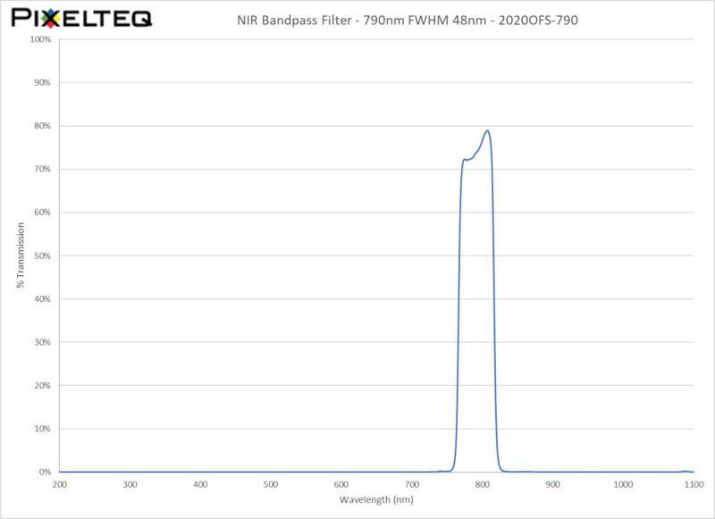 NIR Bandpass Filter - 790nm FWHM 48nm