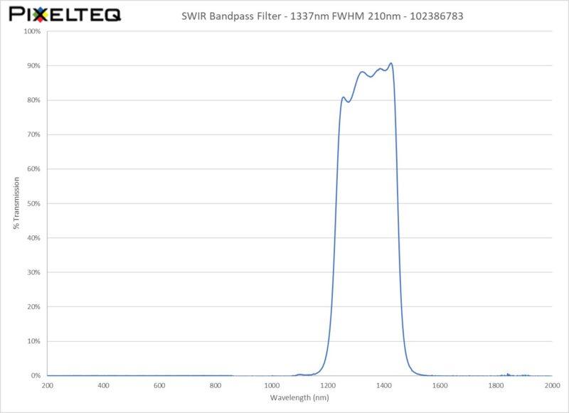 SWIR Bandpass Filter - 1337nm FWHM 210nm