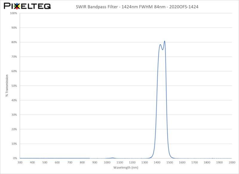 SWIR Bandpass Filter - 1424nm FWHM 84nm