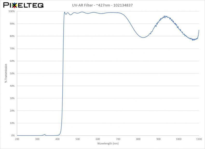 UV-AR Filter - ~427nm