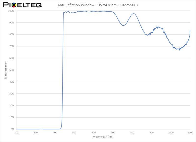 UV-AR Filter - ~438nm
